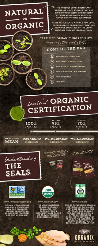 ORG_FacebookPost_CertificationInfographics_2016_v3-800